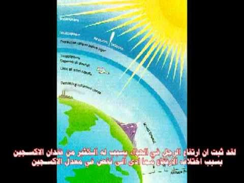 الإسلام دين العقل والمنطق
